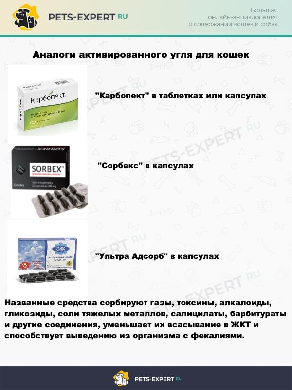 Препараты, схожие с активированным углем