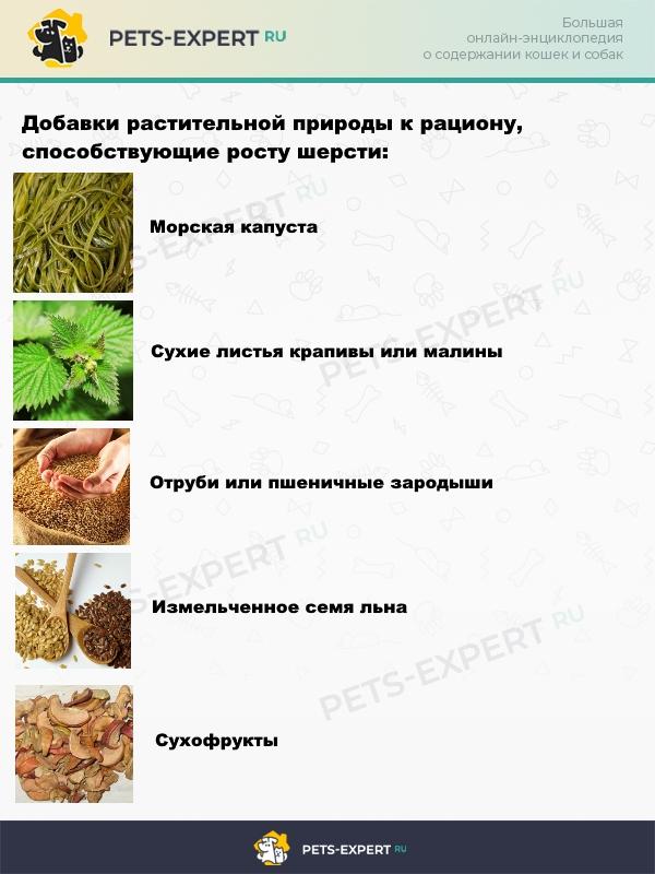 Растительные добавки