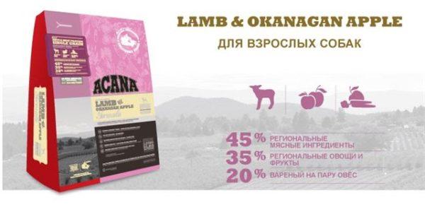 Гипоаллергенный корм для собак и щенков всех пород