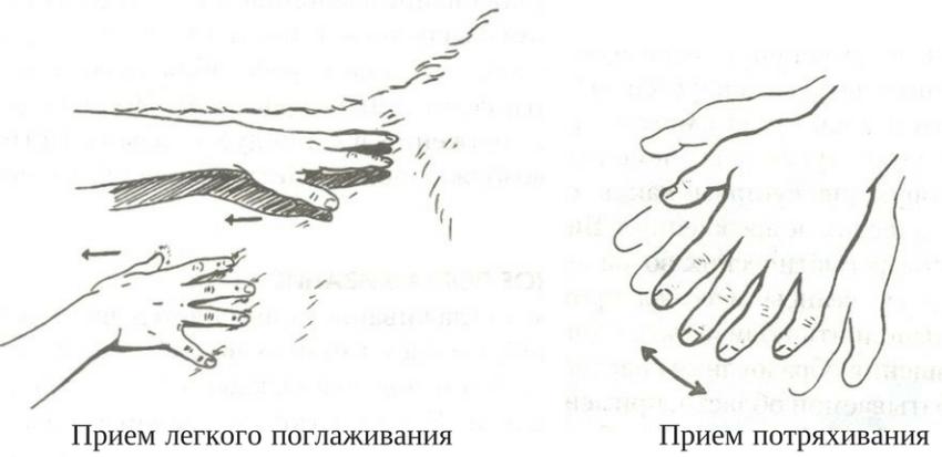 Приемы при выполнении массажа