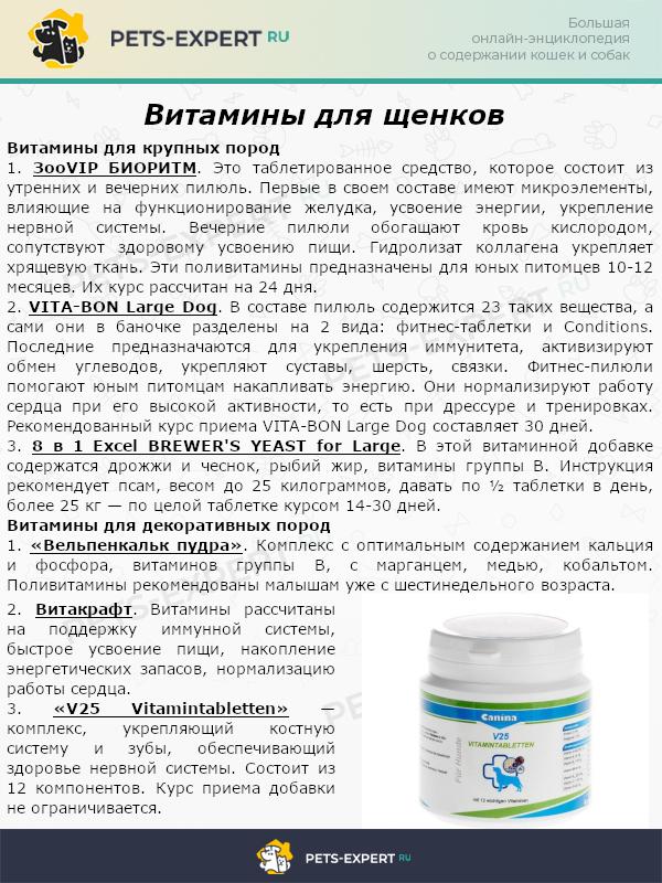 Витамины для щенков